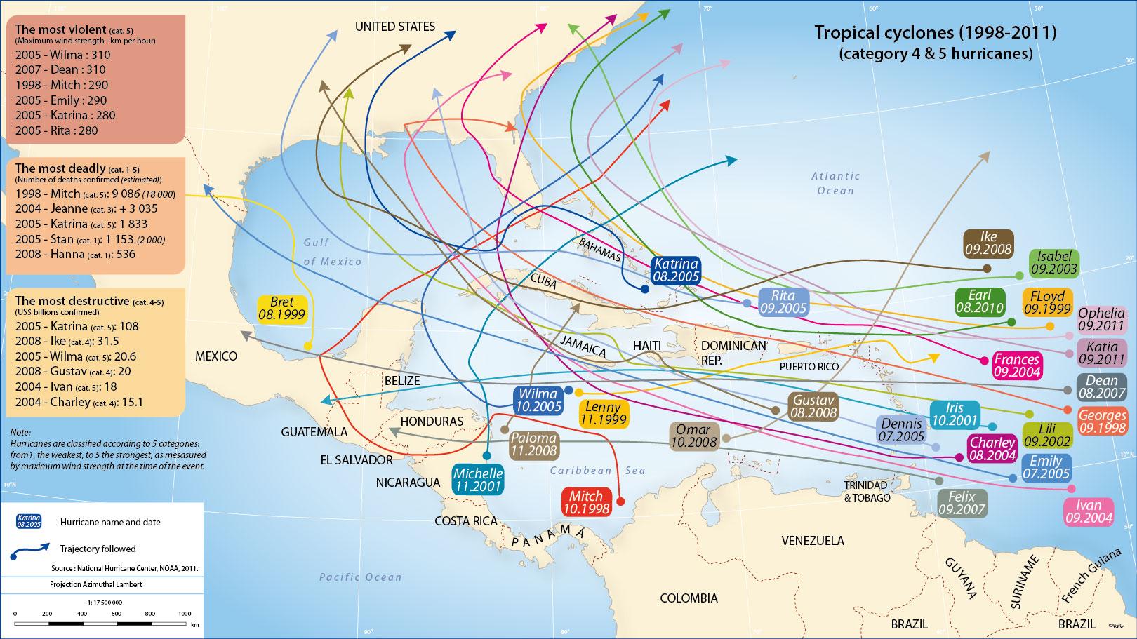 Caribbean Atlas